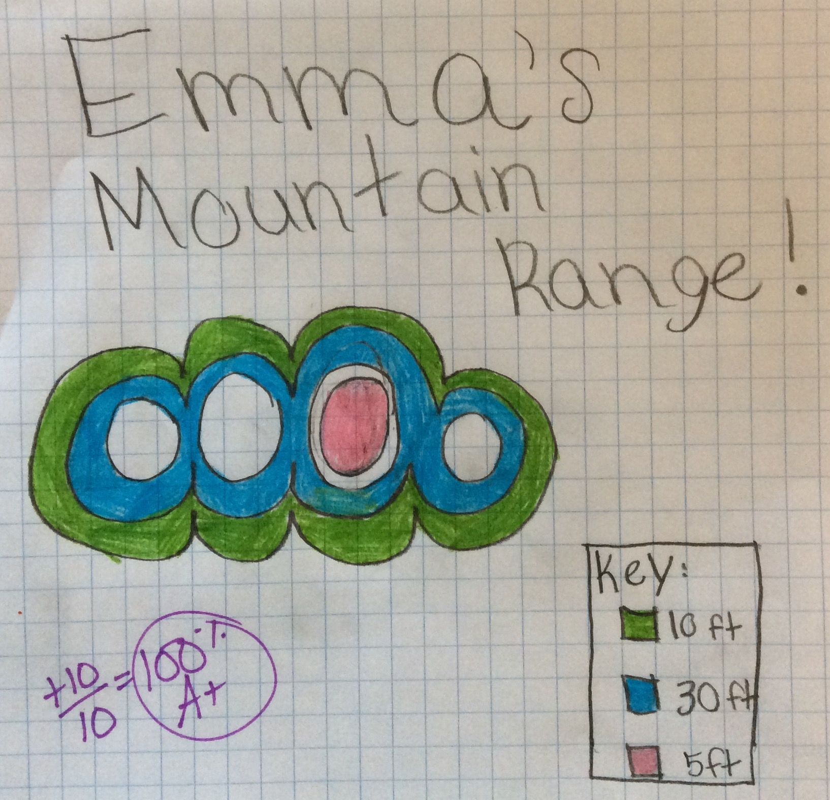 Emma created her topography map based on the shapes of her hand.