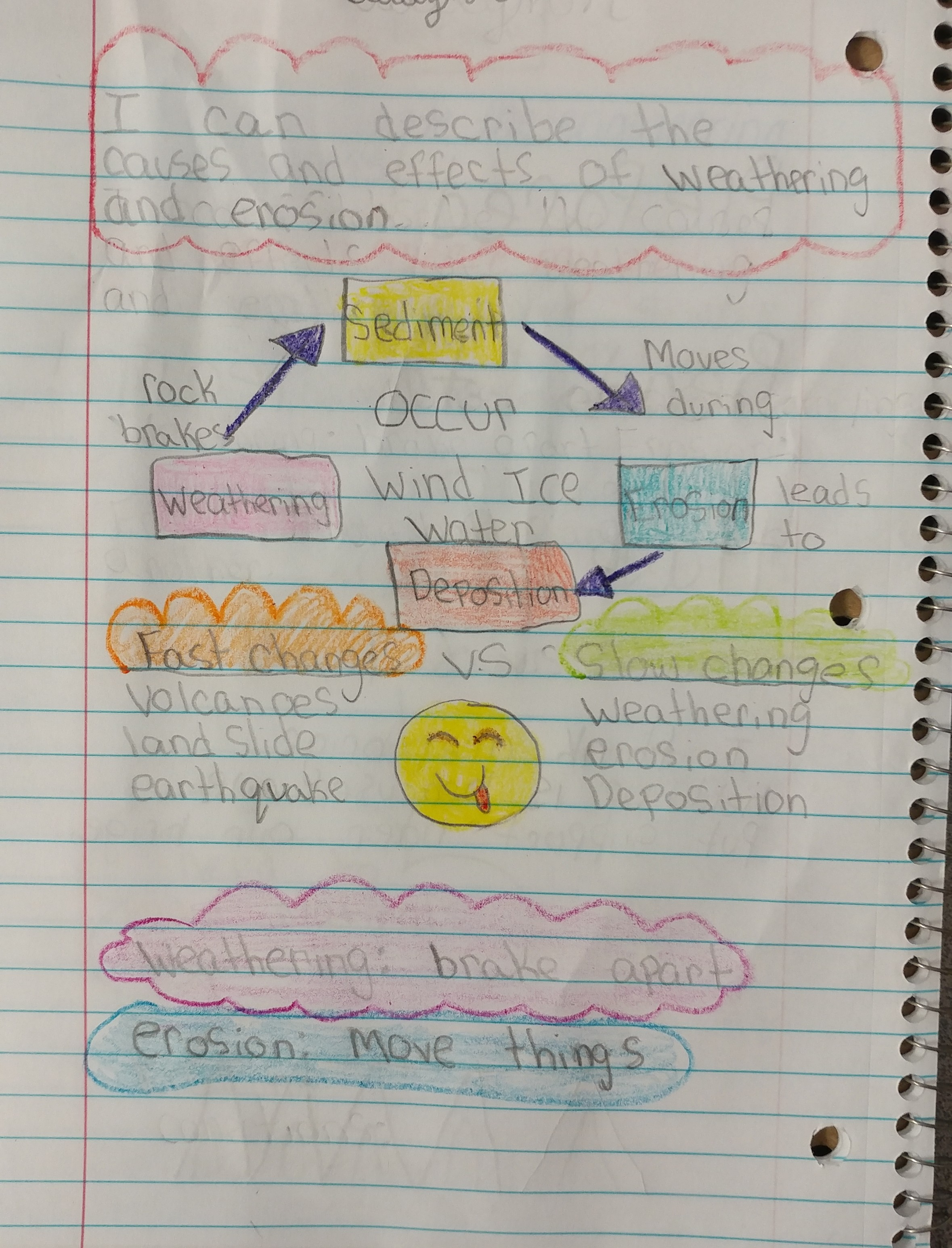 Weathering/Erosion (Adelynn)  - Our notes look different for we do not learn the same.